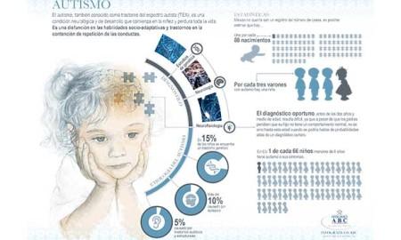autismo-infografia