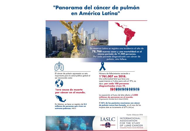 cancerpulmon
