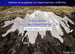 glaciarunam