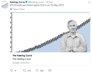 keeling_curve